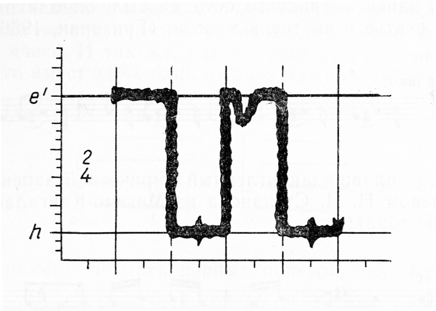 Схема I-2