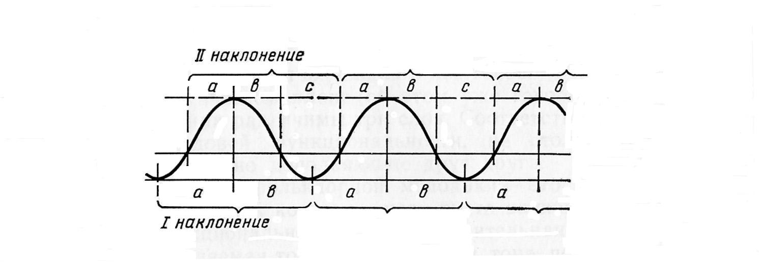 Схема III-17
